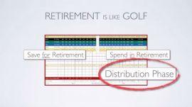 Three Special Retirement Strategies